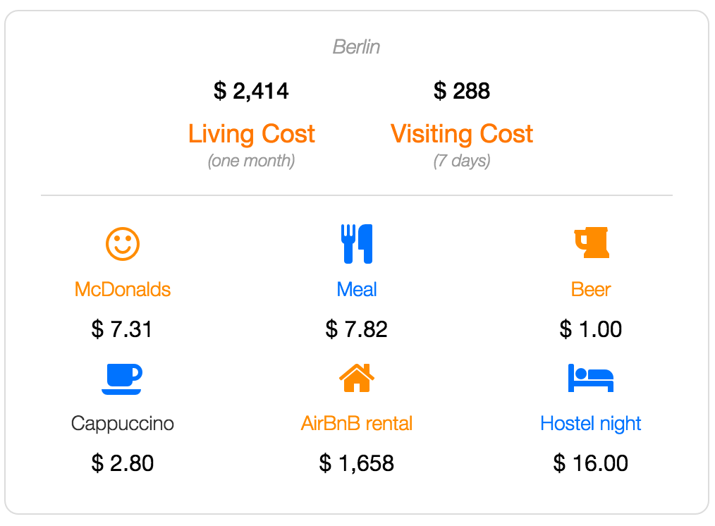 Berlin cost of living and visiting data