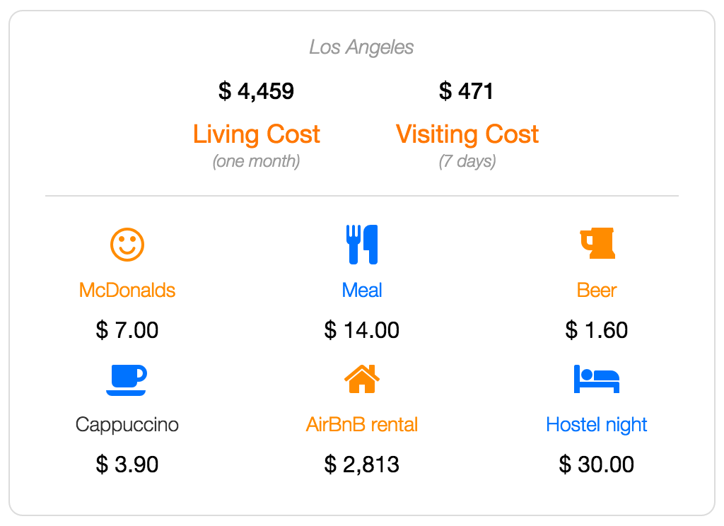 Lost Angeles cost of living