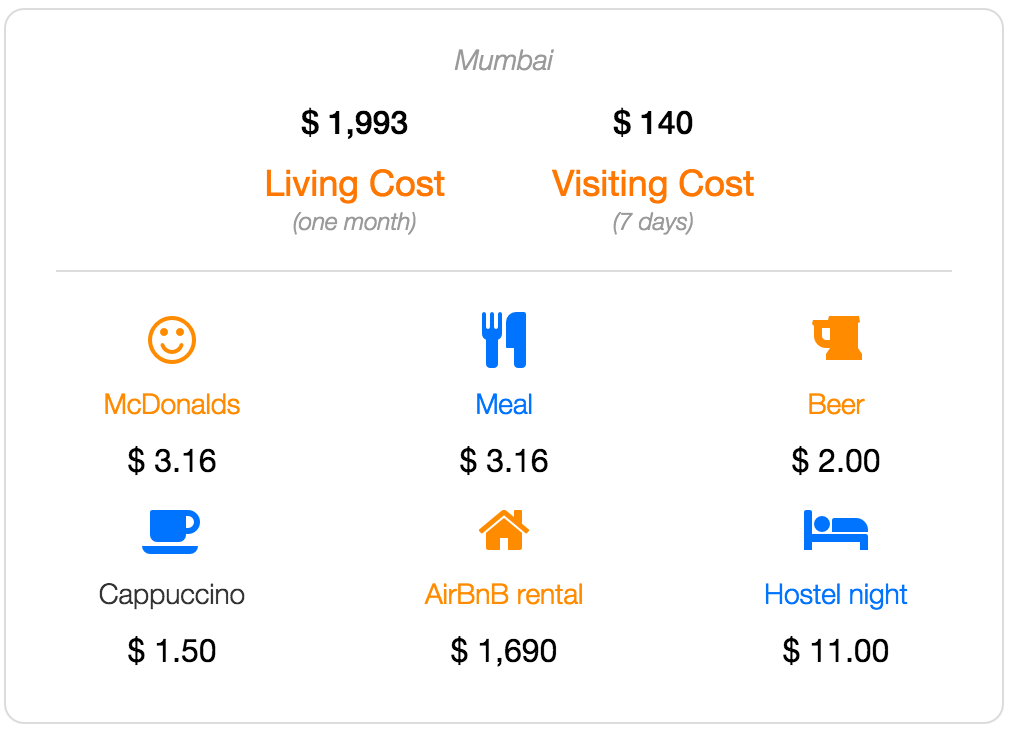 Mumbai cost of living and visiting data