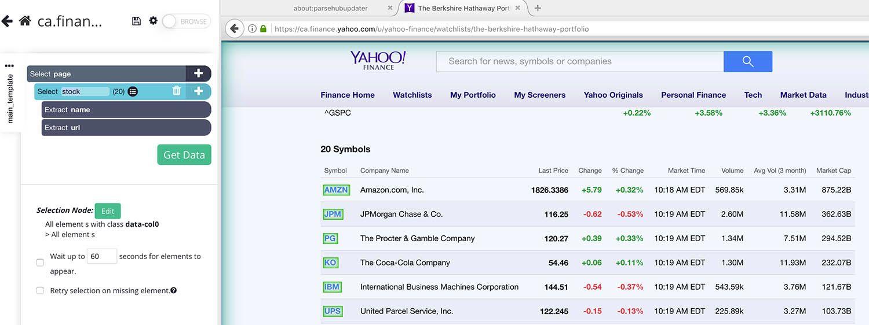 Selecting all stock symbols