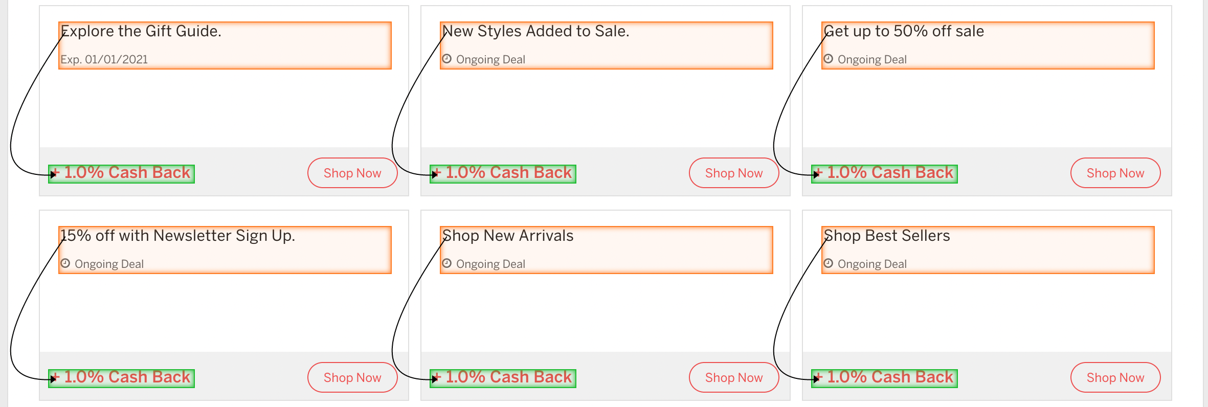 relative select command for coupons and offering