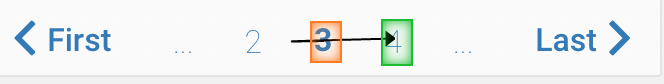 testing pagination in browse mode